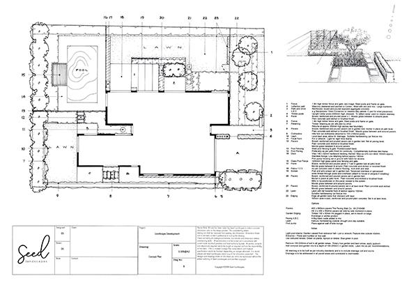 Garden Concept Plans
